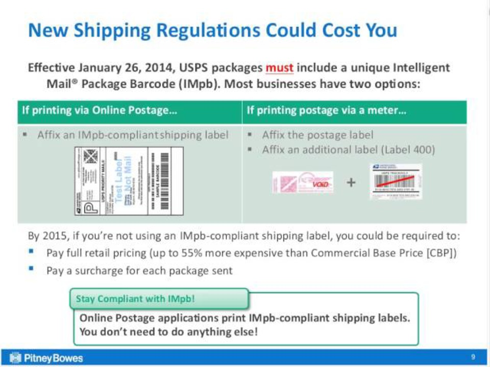 Online Postage & Shipping: The Advantages for Small Business