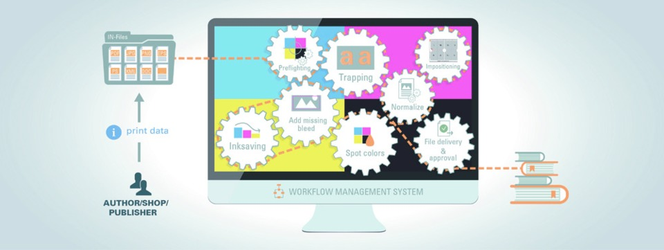 onevision software with automation suite for book publishing