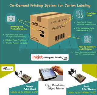 Labels & Packaging | Printing News